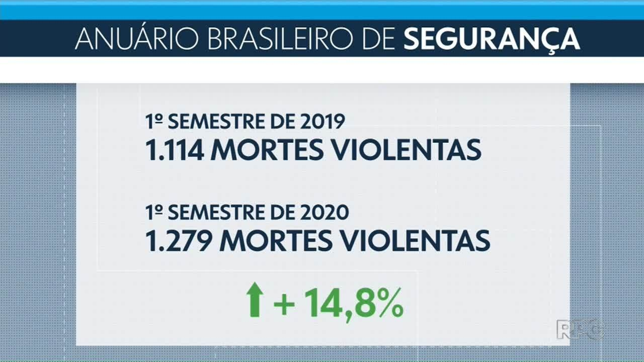 Número de homicídios cresceu no Paraná