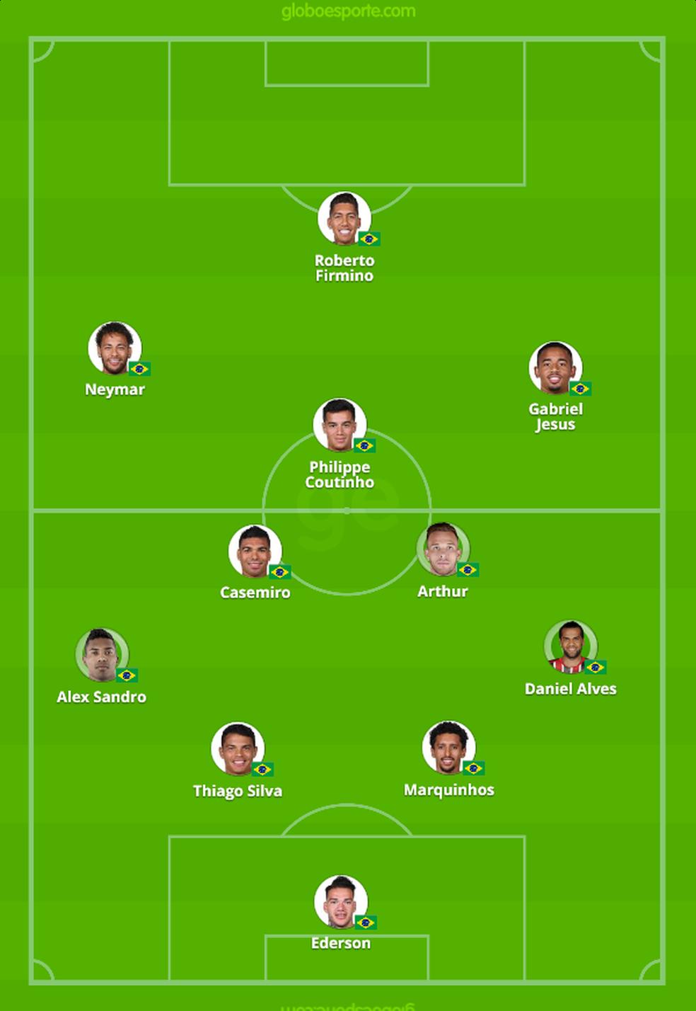 Com Neymar, Coutinho, Jesus e Firmino: um dos quartetos ofensivos que Tite imagina para o Brasil  — Foto: GloboEsporte.com