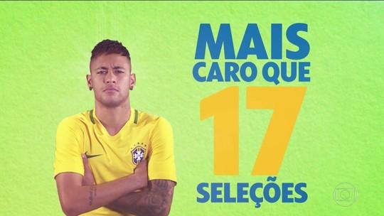 Curiosidades da Copa: Brasil é a seleção mais cara