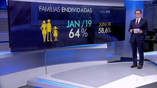 Percentual de famílias endividadas aumenta pelo sexto mês consecutivo