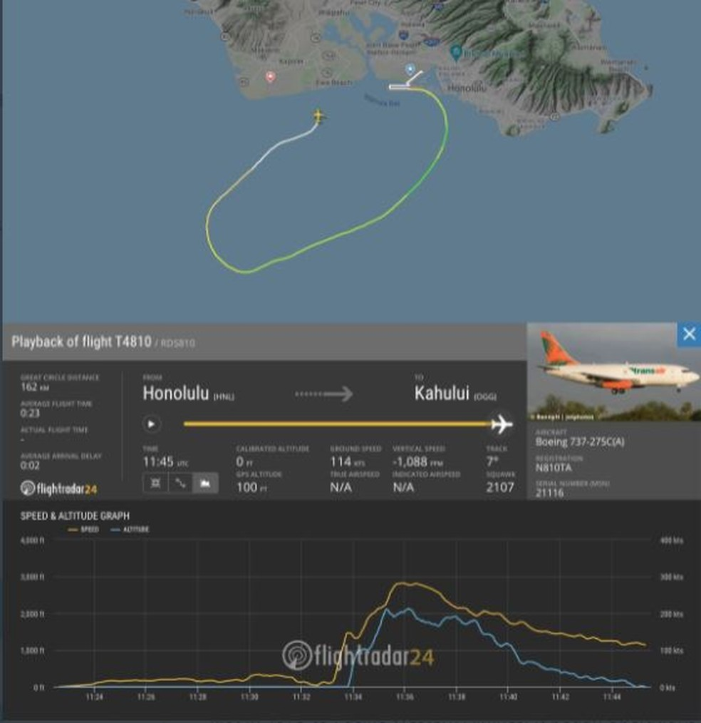 Trajetória do avião que fez pouso de emergência no mar — Foto: Reprodução/FlightRadar24