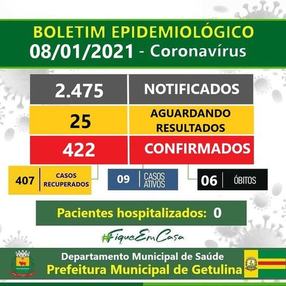 Covid Getulina — Foto: Prefeitura de Getulina/Divulgação
