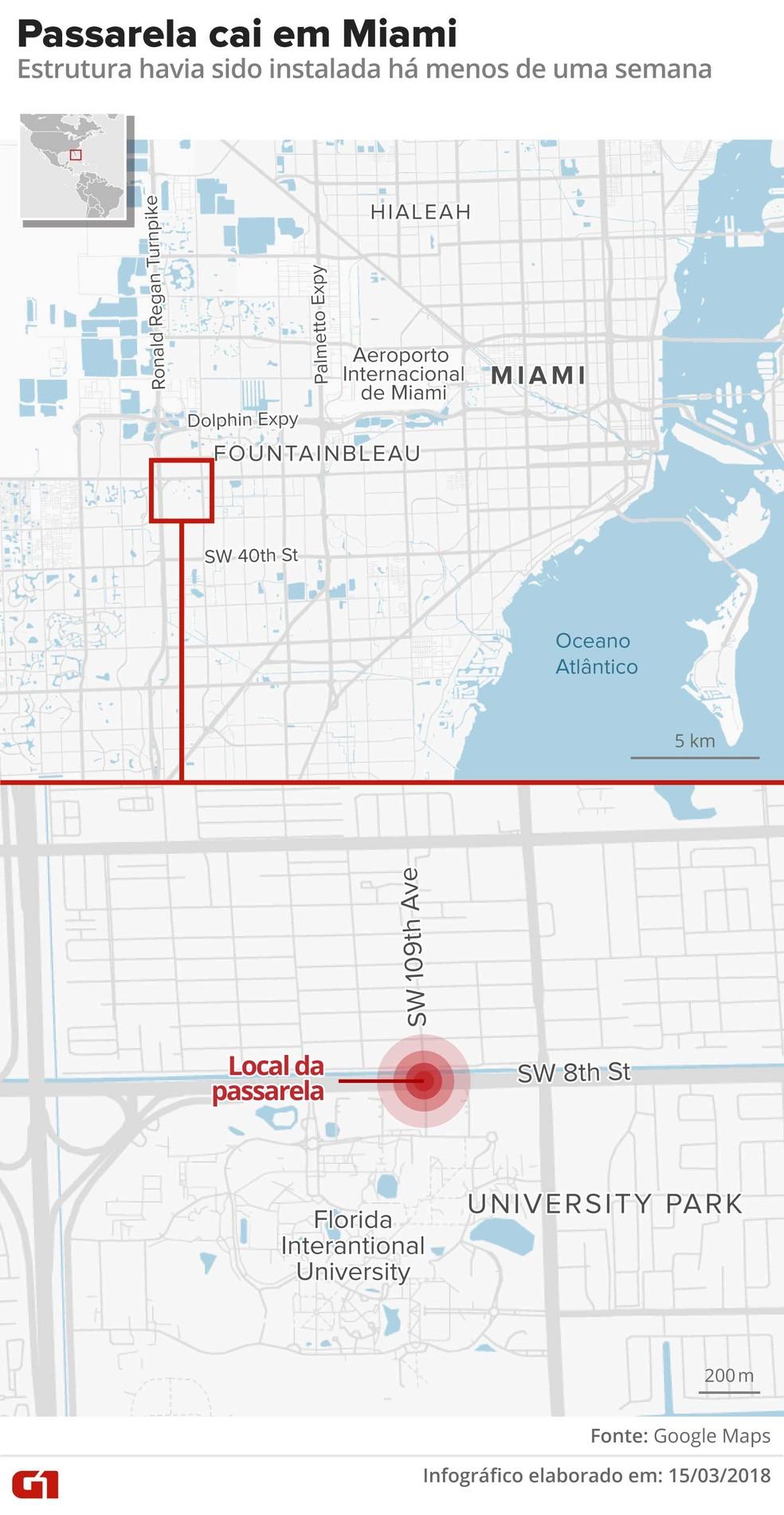 Passarela cai em Miami (Foto: Alexandre Mauro/G1)