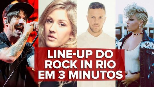Line-up do Rock in Rio em 3 minutos: Vídeo resume os sete dias de programação do festival