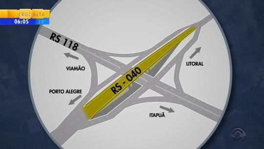 Trecho entre ERS-040 e ERS-118 deve receber viaduto simplificado
