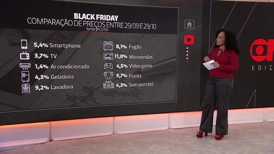 Comércio deve faturar R$ 3,67 bilhões na 'Black Friday'