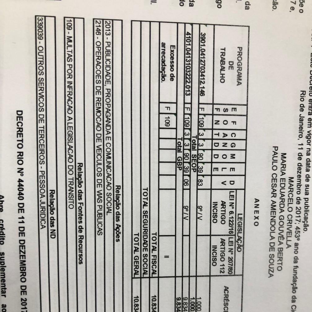 Anexo do decreto que transfere R$ 9.834.710,16 para ações de publicidade. (Foto: Reprodução)