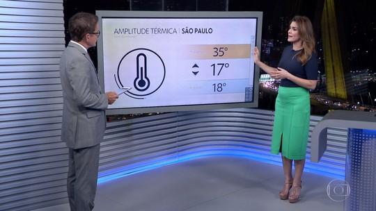 Temperatura despenca 14ºC em uma hora na tarde desta quarta em São Paulo