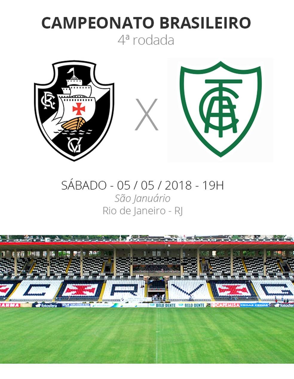 Informações sobre o jogo entre Vasco e América-MG, neste sábado (Foto: infoesporte)