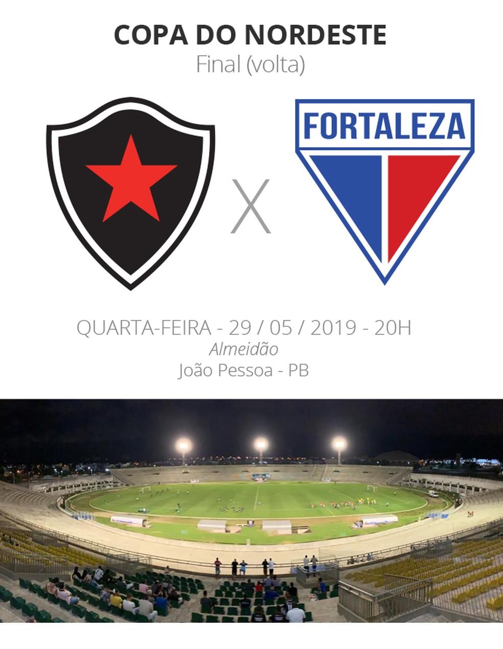 Botafogo Pb X Fortaleza Tudo O Que Voce Precisa Saber Sobre O Jogo De Volta Da Decisao Copa Do Nordeste Ge
