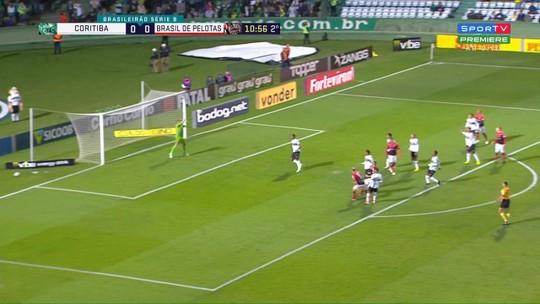 Veja os gols e melhores momentos de Coritiba 2 x 0 Brasil-RS pela 16ª rodada da Série B