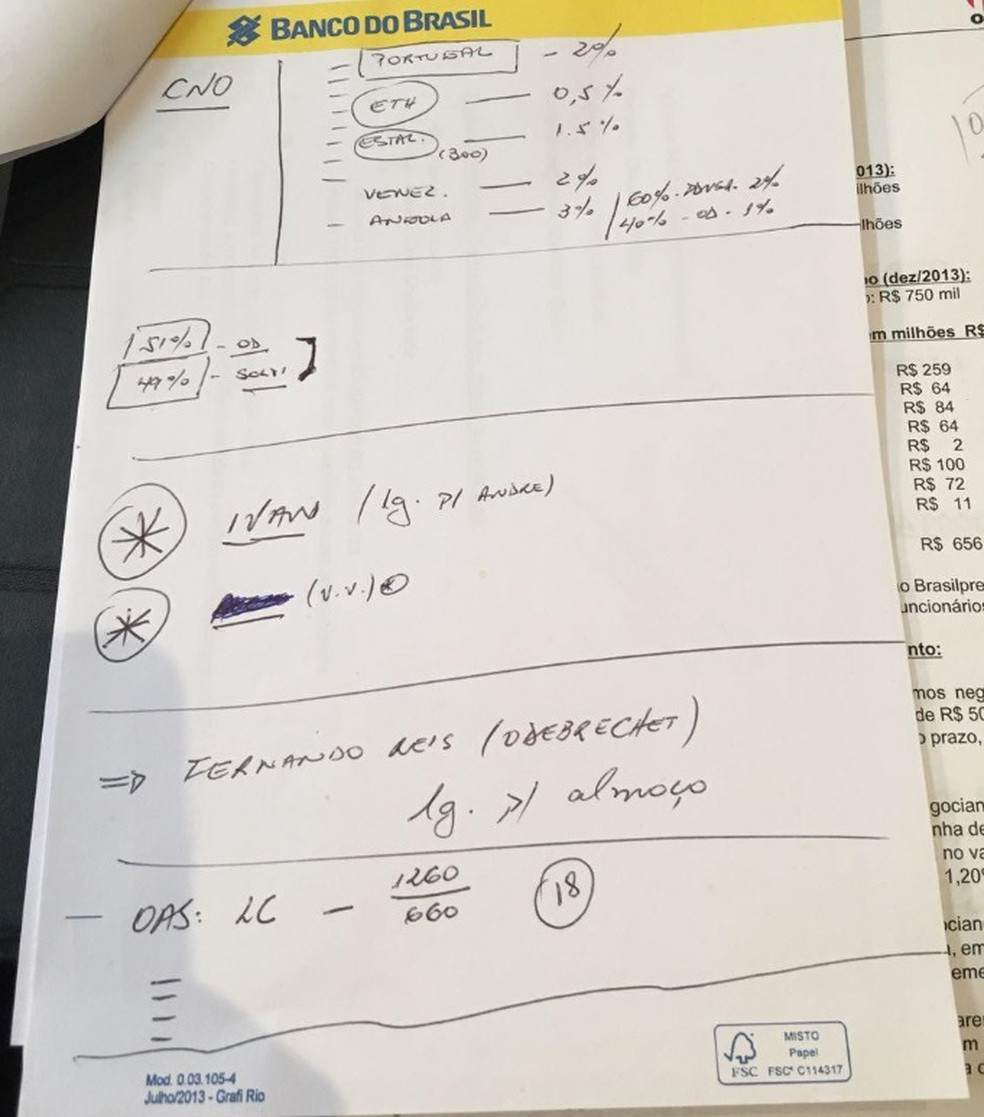 MPF anexa documentos encontrados na casa de Bendine durante a 42ª fase da Lava Jato (Foto: Reprodução)