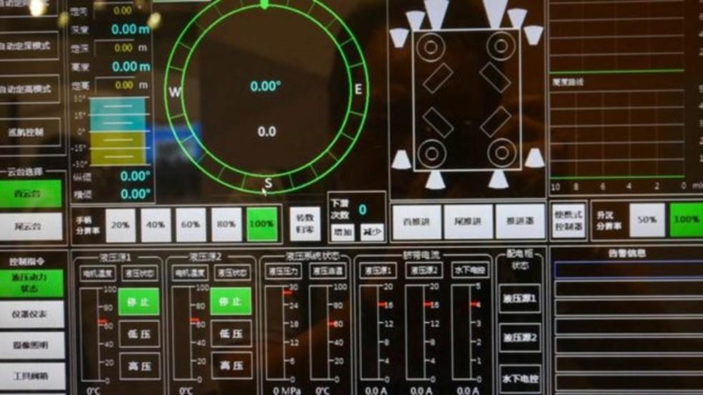A informação do sistema BDS é usado por forças militares da China, a exemplo dos submarinos — Foto: Getty Images/BBC