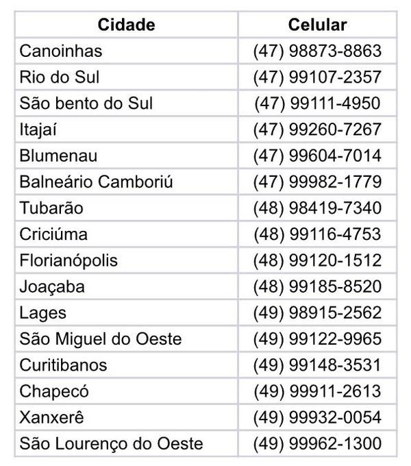 Telefones celulares das centrais do Corpo de Bombeiros de Santa Catarina — Foto: CBSC/ Divulgação