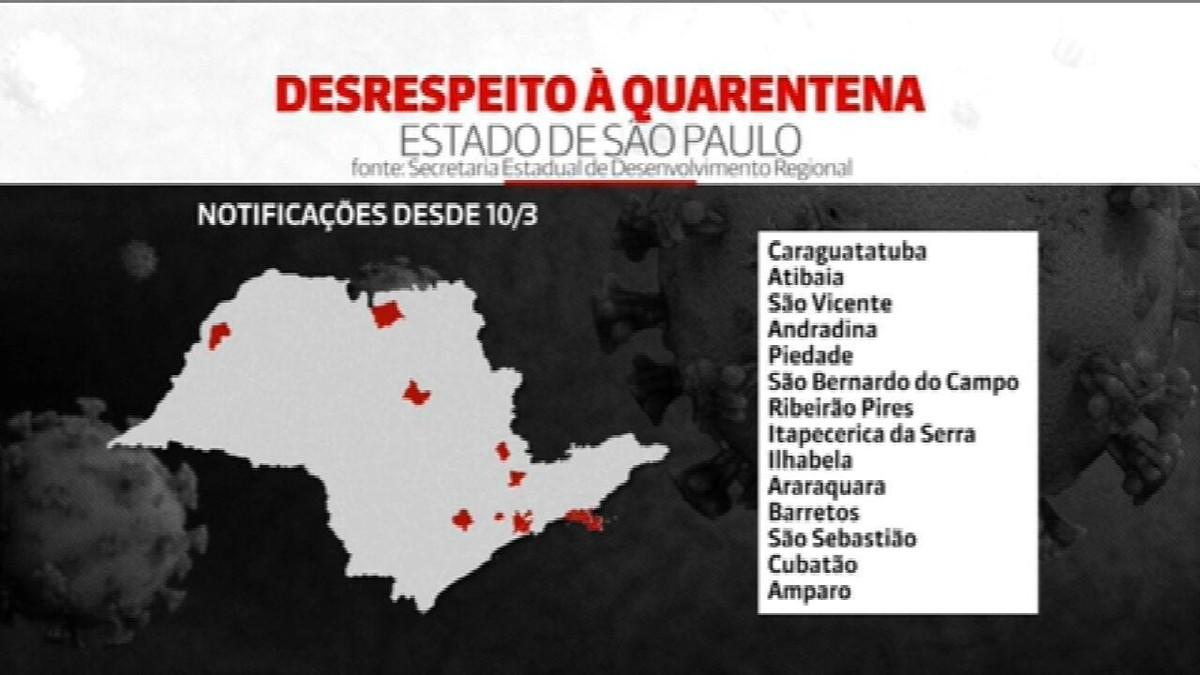 Governo de SP notifica 14 prefeituras por desrespeitarem regras de decreto da quarentena