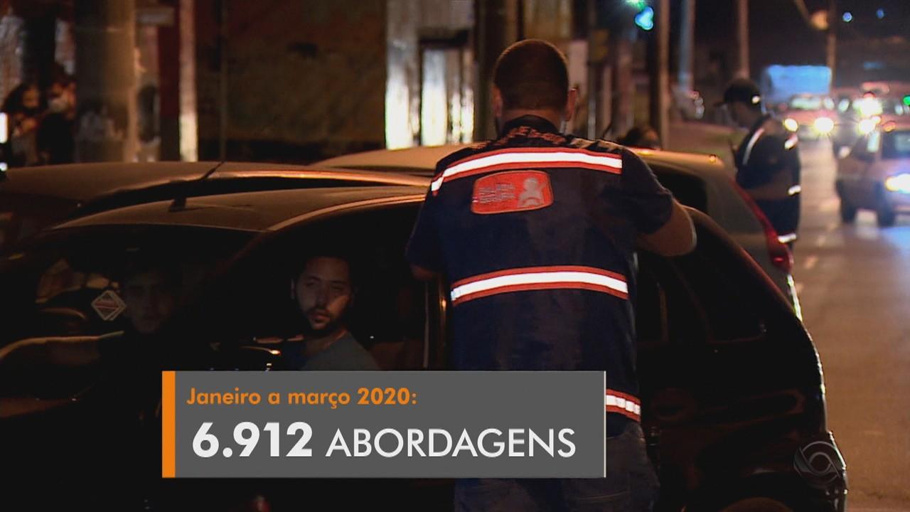 Balada Segura retorna as fiscalizações no RS