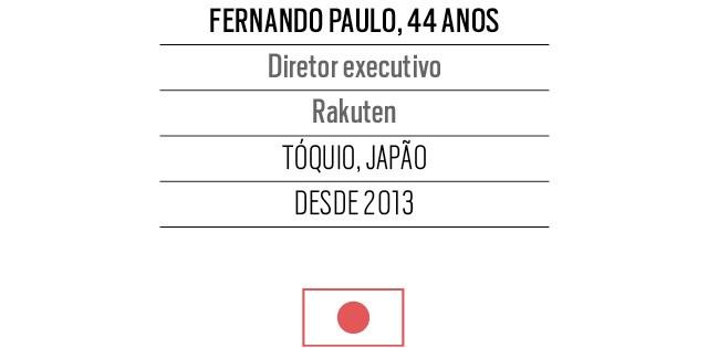 fernando paulo, 44 anos Diretor executivo Rakuten (Foto: Divulgação)