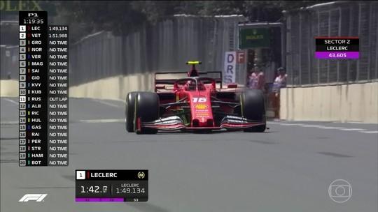 GP do Azerbaijão tem tudo para ser uma das corridas mais surpreendentes da temporada