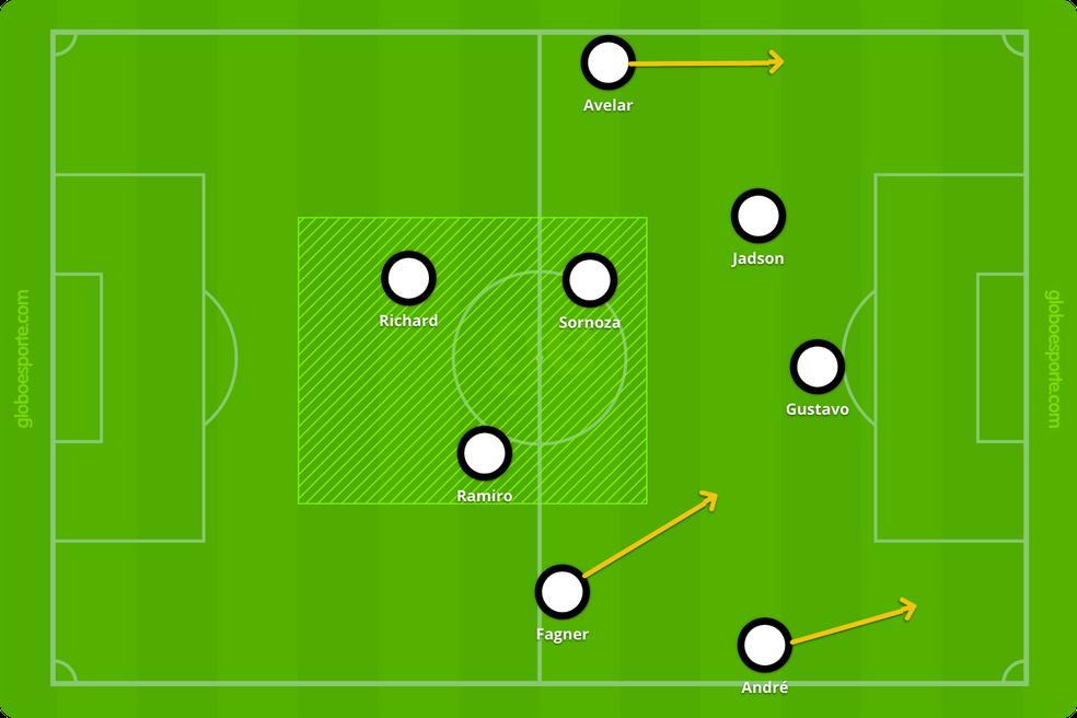 e296851939df0 Carille sinaliza um Corinthians com mais bola no chão e aproximação ...
