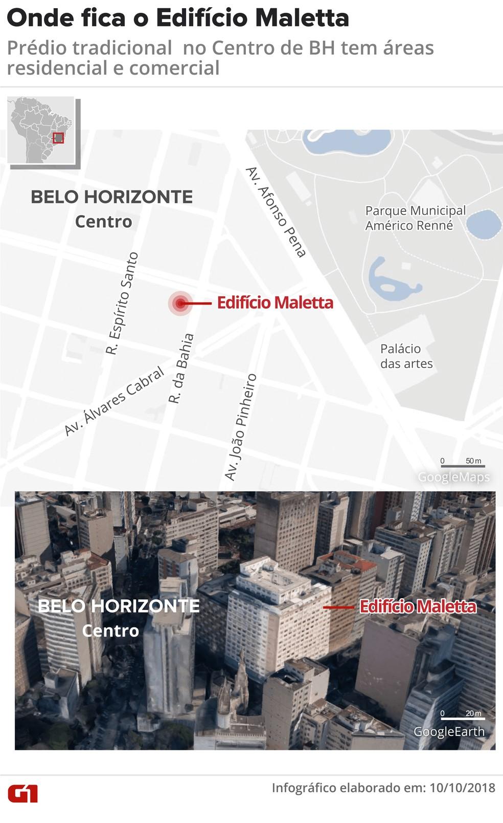 Localização Edifício Maletta — Foto: Editoria de Arte/G1