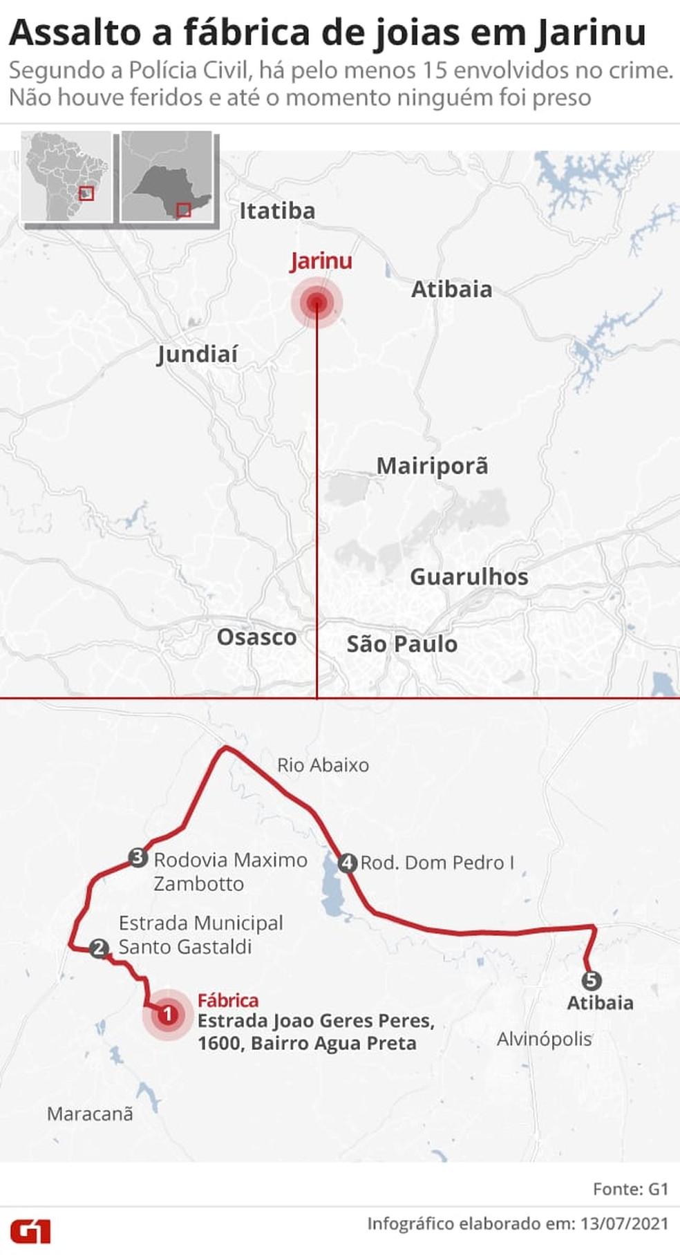 Localização da fábrica de joias assaltada em Jarinu (SP) — Foto: Arte/G1