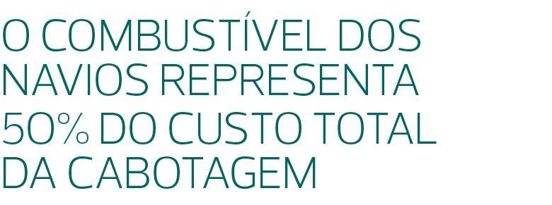 O alto custo do frete limita a expansão do transporte de cargas pela costa litorânea, a partir do Porto de Rio Grande (RS) (Foto: Marcelo Curia)