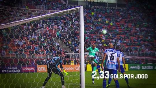 Espião Estatístico compara os números dos últimos jogos de Felipão com o  Palmeiras de Mano