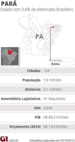 infográfico eleições mapa Pará corrigido (Foto: Adriano Moraes / TV Liberal)