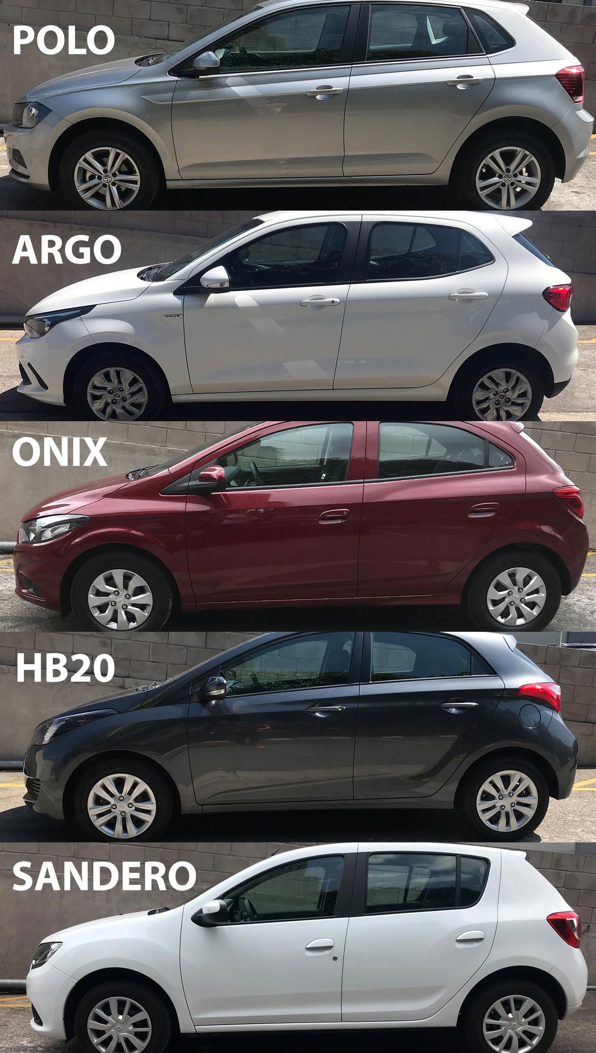 Argo, HB20, Onix, Polo e Sandero 1.0: comparativo | Auto ...