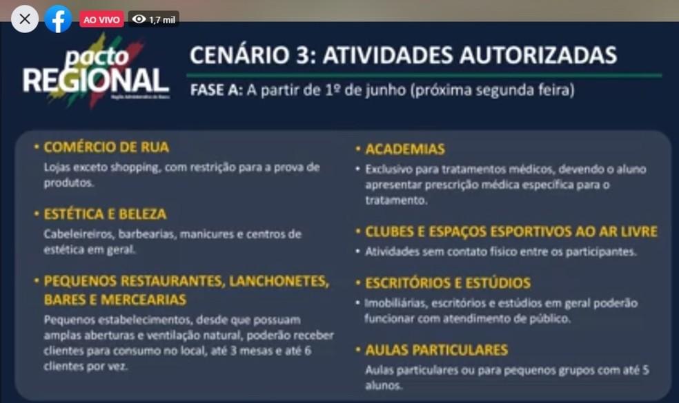 Quadro apresentado na live mostra quais setores podem funcionar já a partir da próxima segunda-feira (1º) — Foto: Prefeitura de Bauru/Reprodução