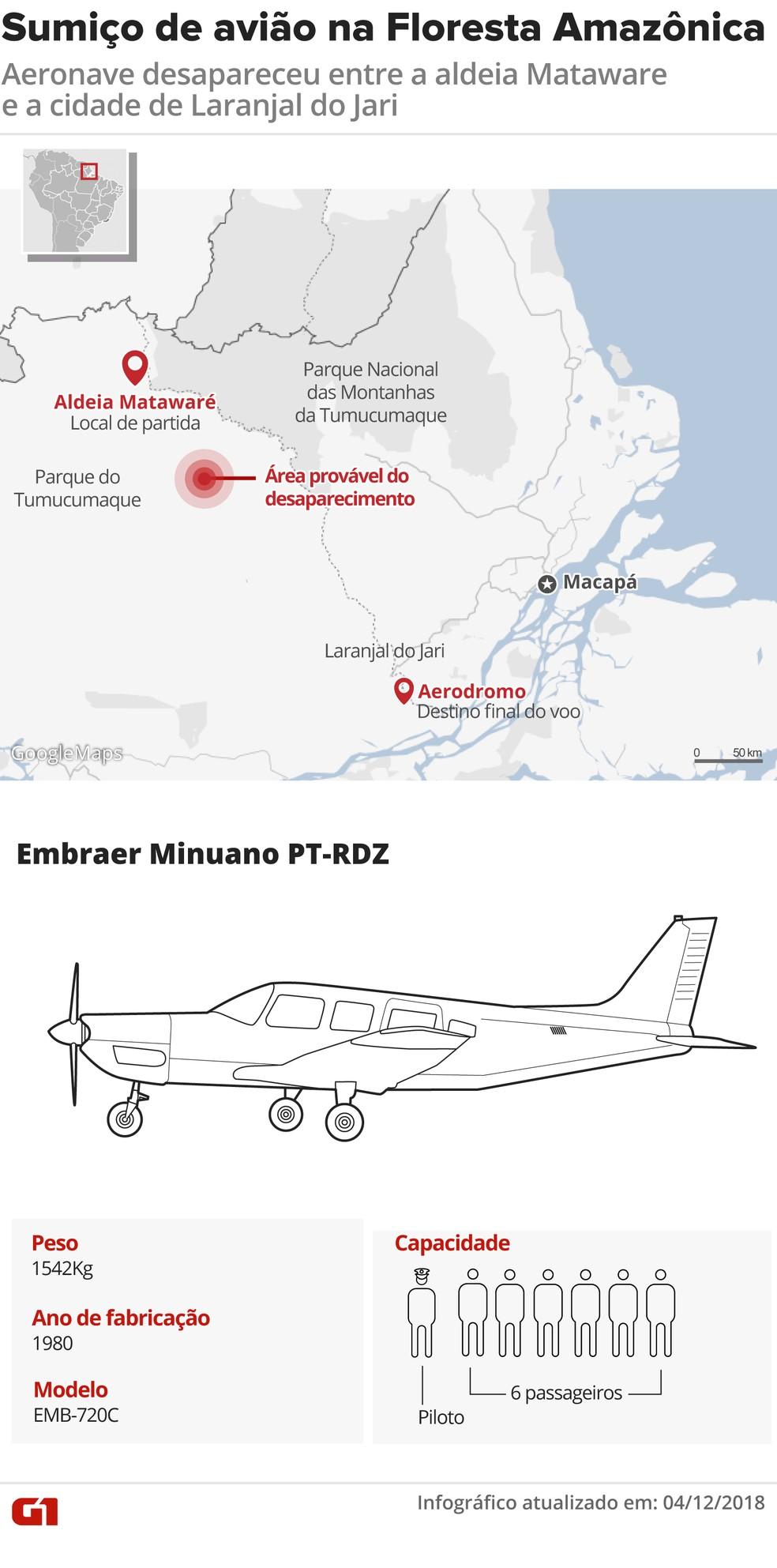 Local de sumiço de avião na Floresta Amazônica — Foto: Arte/G1