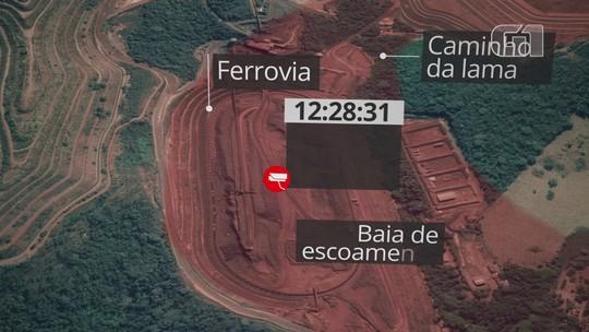 Tragédia em Brumadinho: pesquisadores da UnB vão monitorar água do rio Paraopeba