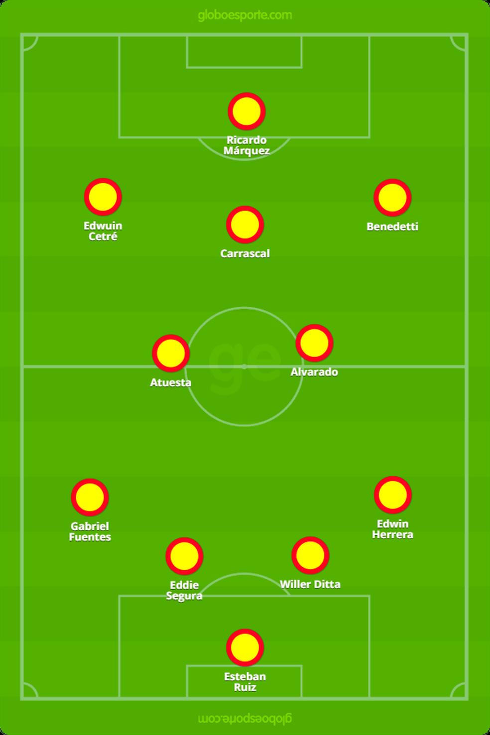 Colombia X Brasil Veja Onde Assistir Escalacoes E Arbitragem Do Jogo Do Pre Olimpico Futebol Ge