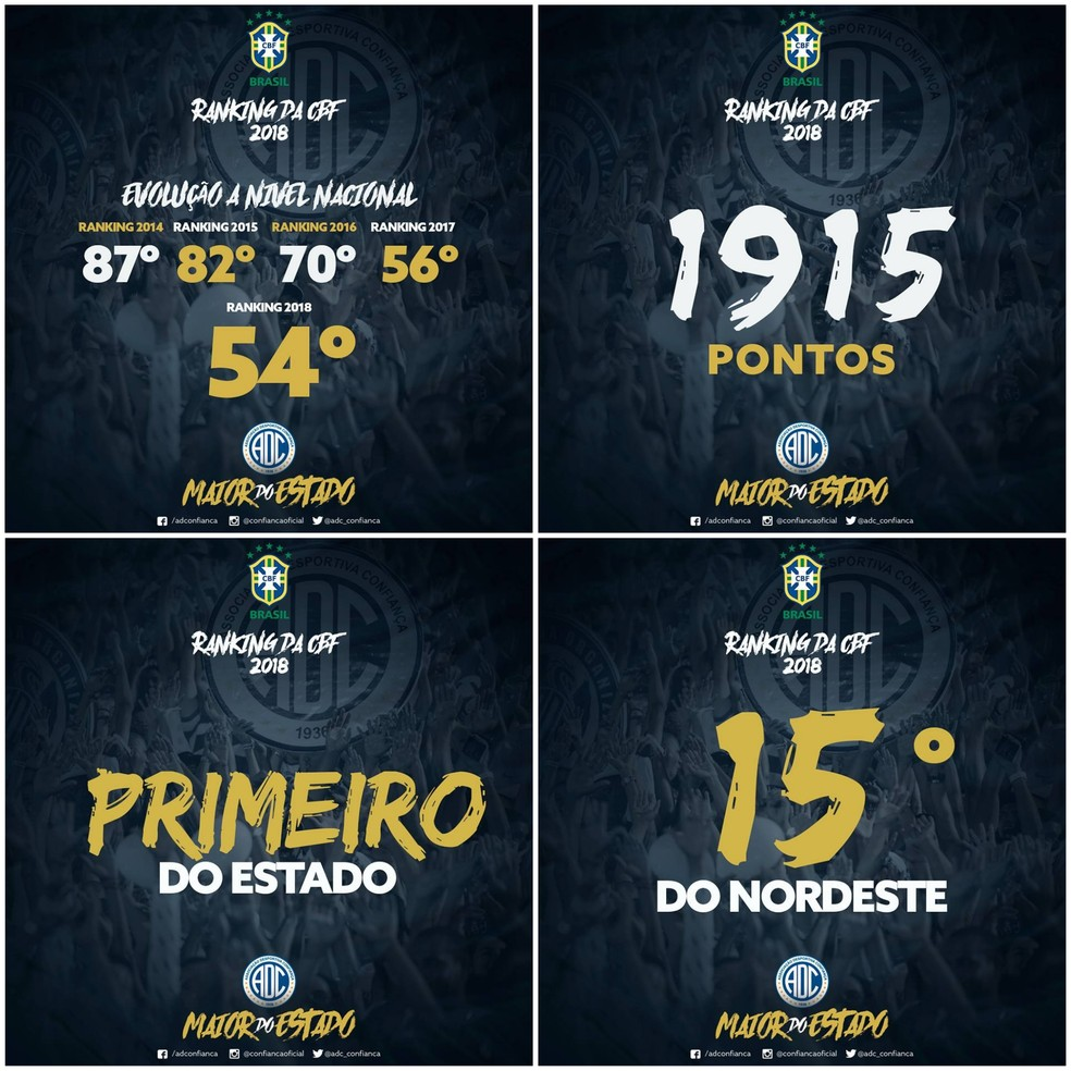 Confiança comemora evolução no ranking de clubes da CBF (Foto: Divulgação/ADC)