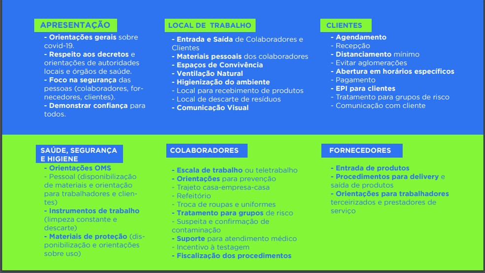 Sebrae divulga orientações gerais para retomada das atividades de microempresas no país — Foto: Reprodução/Sebrae