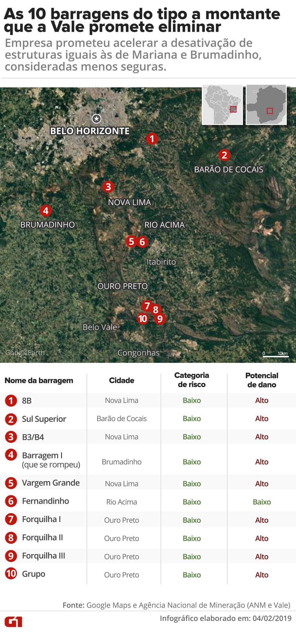 Barragens que a Vale promete descomissionar — Foto: Infográfico: Juliane Monteiro e Karina Almeida/G1
