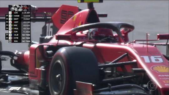 Equipes da Fórmula 1 vão se reunir com diretor de provas para evitar novo Q3 bizarro