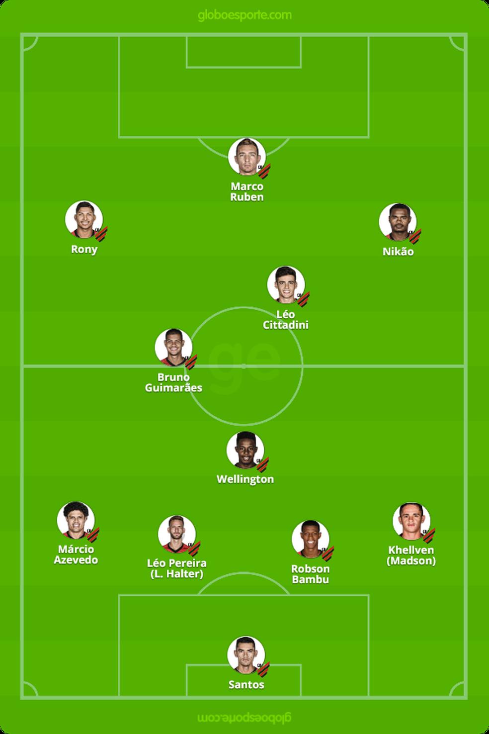 Provável Athletico contra o Internacional — Foto: GloboEsporte.com