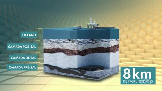 Brasil pode se tornar um dos cinco maiores produtores de petróleo