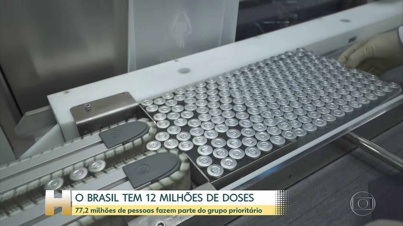 Vacina: país tem 12 milhões de doses para 77,2 milhões de pessoas do grupo prioritário