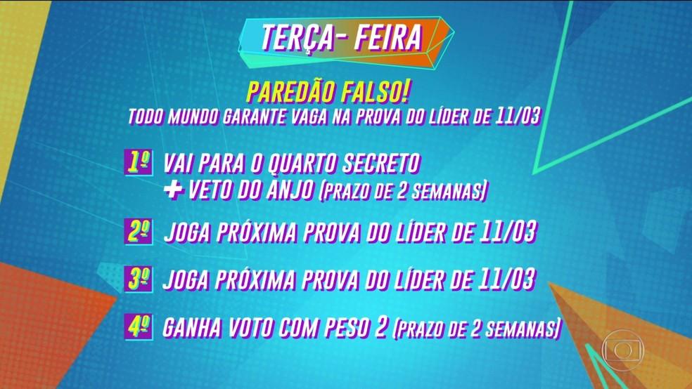 Veja como será a dinâmica da sexta semana do BBB21 — Foto: Globo