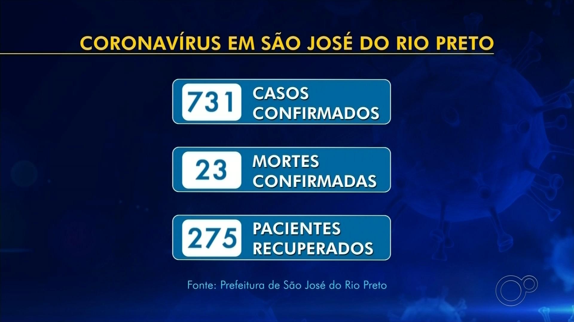 VÍDEOS: TEM Notícias 2ª edição de Rio Preto e Araçatuba desta terça-feira, 2 de junho