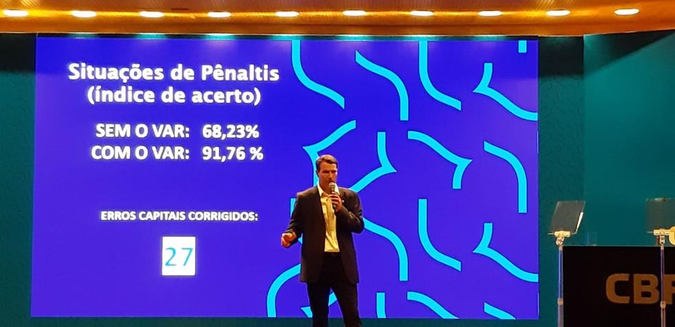 Gaciba na apresentação sobre o VAR — Foto: Sérgio Rangel