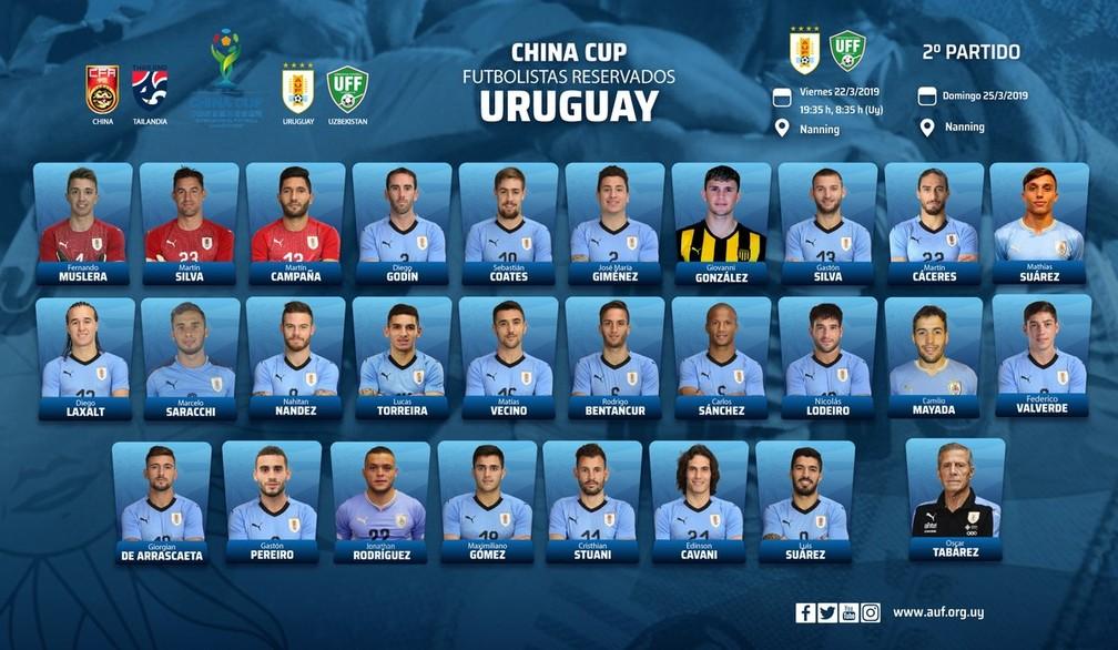 Convocação prévia do Uruguai para o torneio na China — Foto: Divulgação / AUF