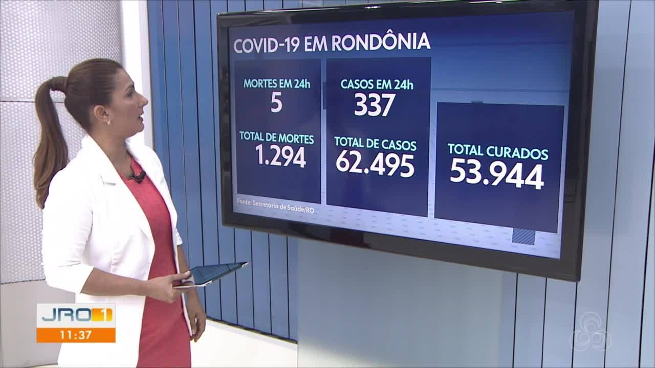 VÍDEOS: Jornal de Rondônia 1ª edição de sábado, 19