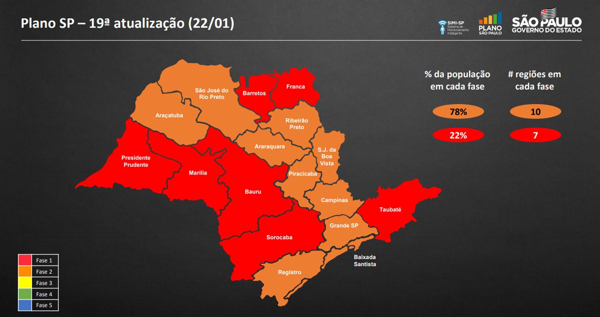 Região de Presidente Prudente regride novamente para a fase vermelha, que proíbe o funcionamento de atividades econômicas não essenciais