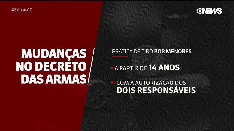 Mudança no decreto de armas: prática de tiro por menores — Foto: Reprodução/GloboNews