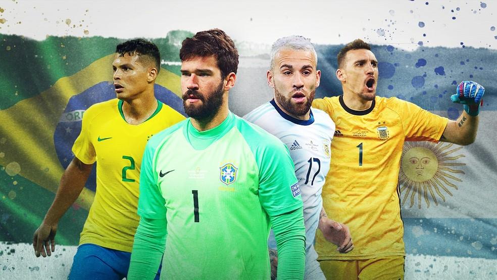 Brasil x Argentina — Foto: Infoesporte