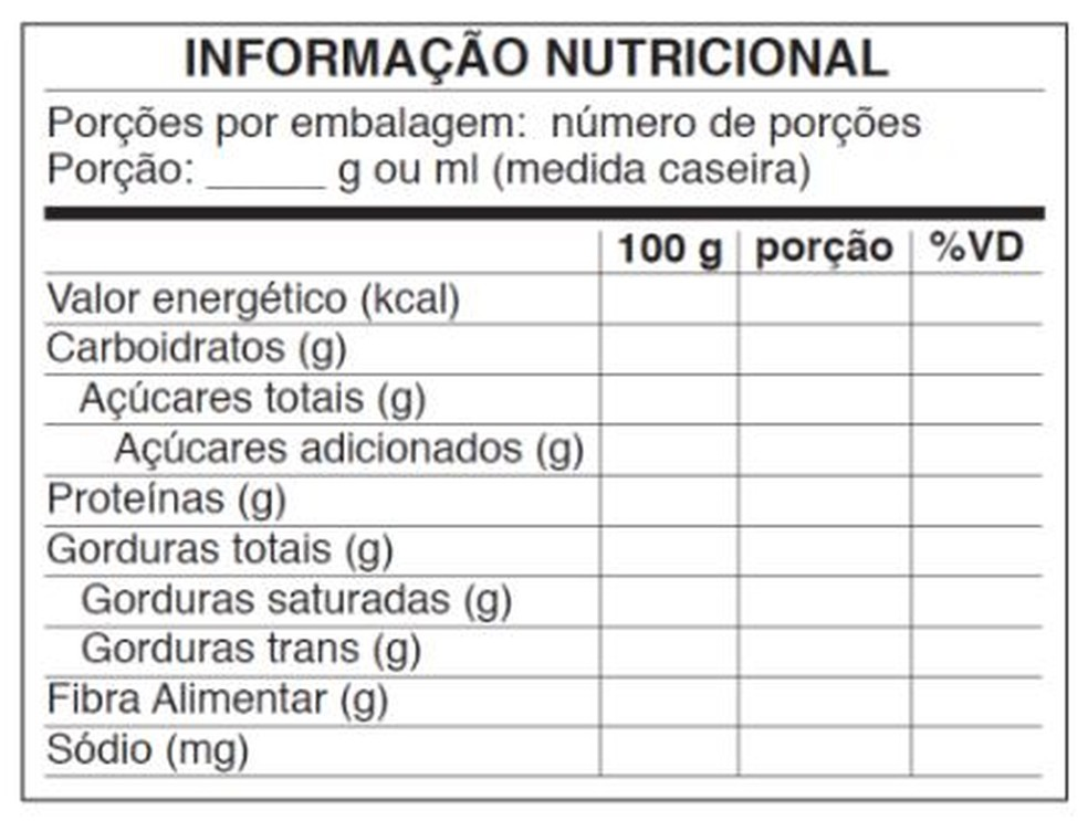 Nova tabela nutricional será mais legível e com informações padronizadas ? Foto: Reprodução/Anvisa