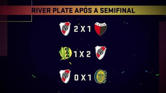 Crise técnica? Seleção SporTV analisa o momento do River Plate antes da final com o Flamengo